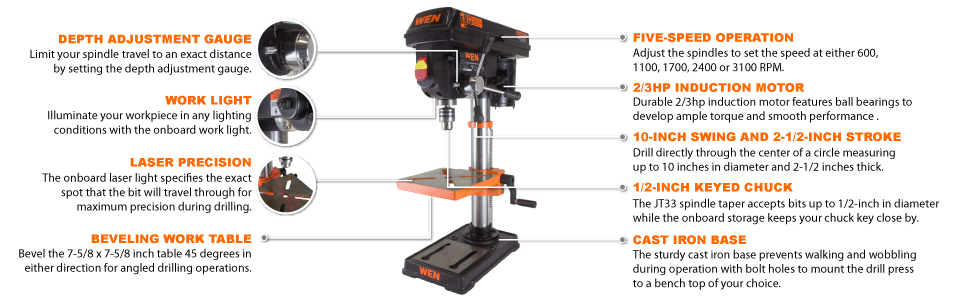 WEN 4210 Drill Press features